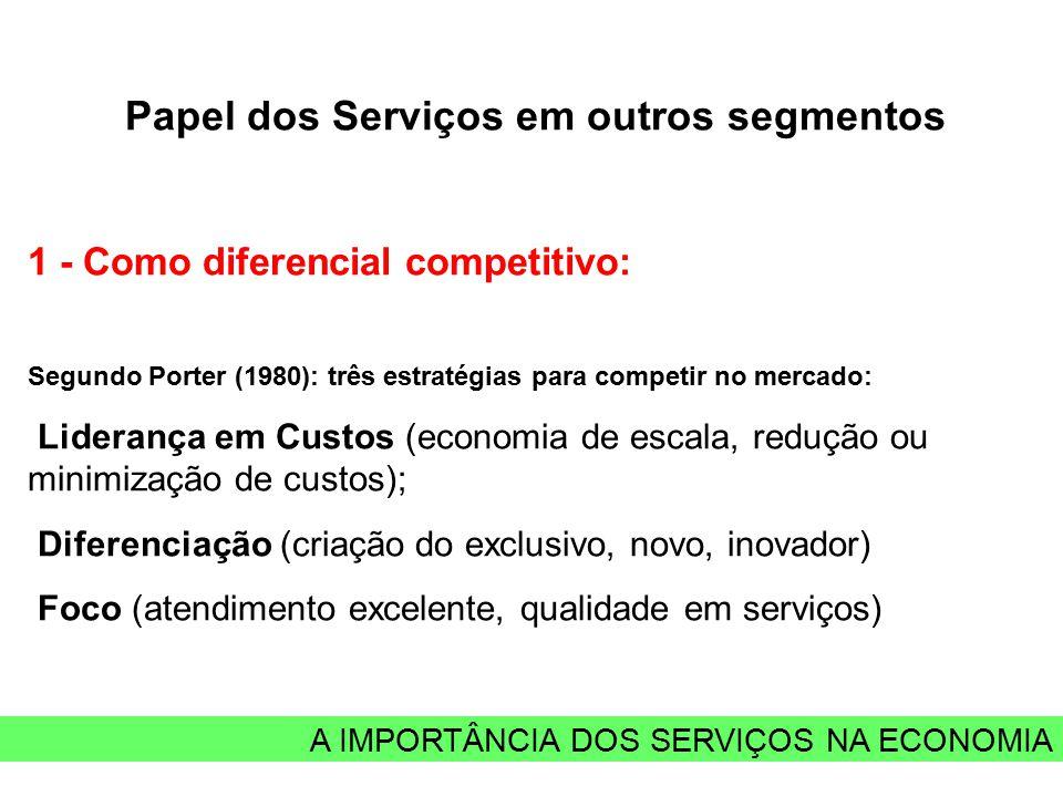 A IMPORTÂNCIA DOS SERVIÇOS NA ECONOMIA Papel dos Serviços em outros segmentos 1 - Como diferencial competitivo: Segundo Porter (1980): três estratégia