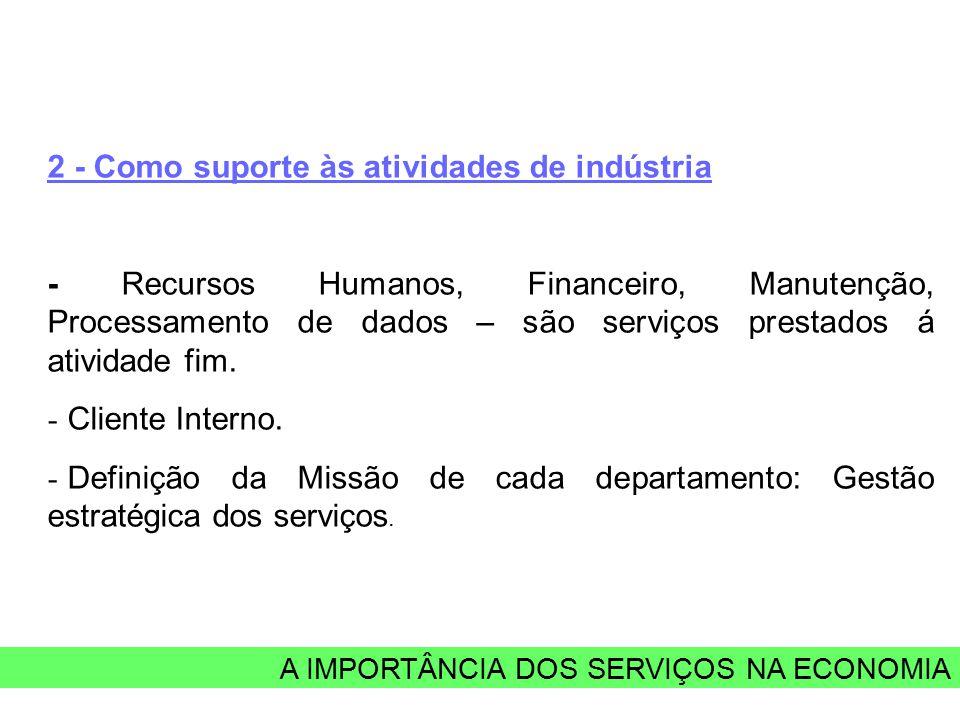 A IMPORTÂNCIA DOS SERVIÇOS NA ECONOMIA 2 - Como suporte às atividades de indústria - Recursos Humanos, Financeiro, Manutenção, Processamento de dados