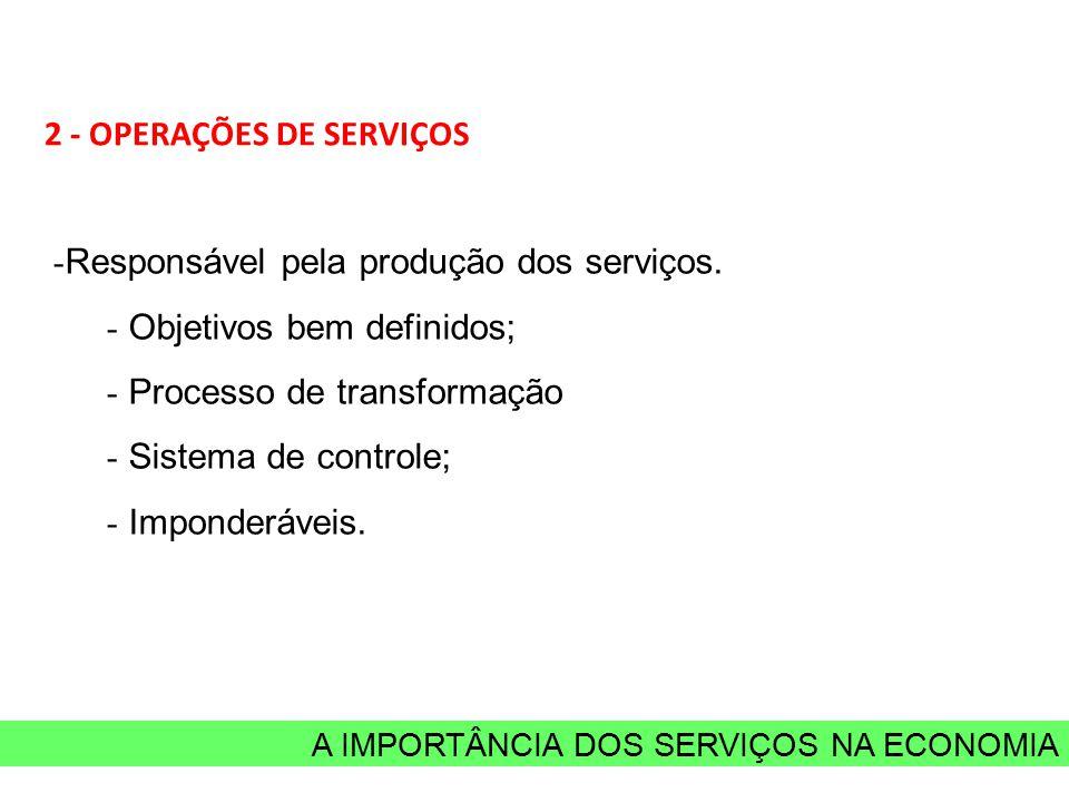 A IMPORTÂNCIA DOS SERVIÇOS NA ECONOMIA 2 - OPERAÇÕES DE SERVIÇOS - Responsável pela produção dos serviços. - Objetivos bem definidos; - Processo de tr