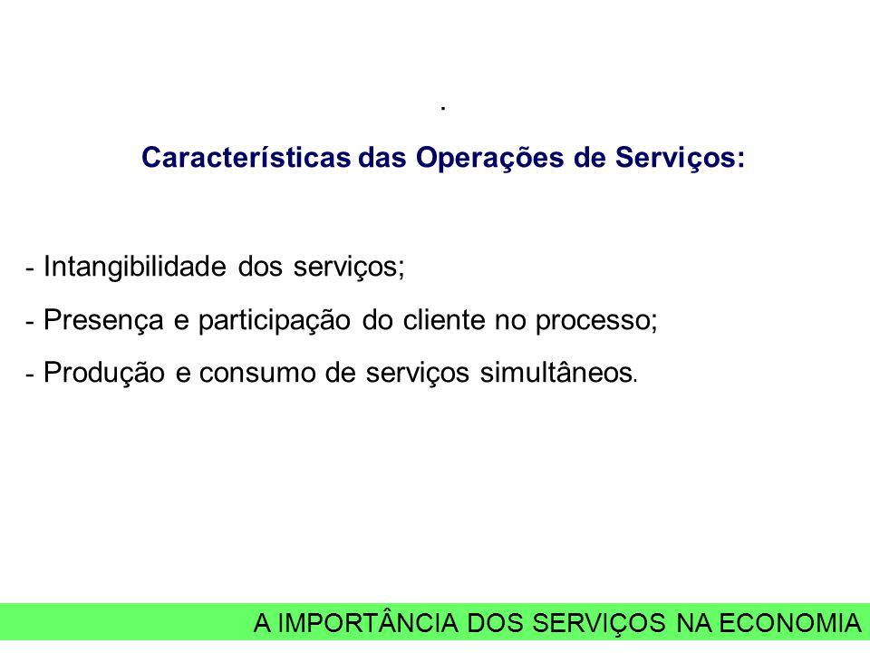 A IMPORTÂNCIA DOS SERVIÇOS NA ECONOMIA. Características das Operações de Serviços: - Intangibilidade dos serviços; - Presença e participação do client