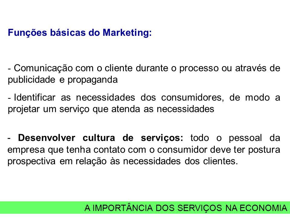 A IMPORTÂNCIA DOS SERVIÇOS NA ECONOMIA Funções básicas do Marketing: - Comunicação com o cliente durante o processo ou através de publicidade e propag