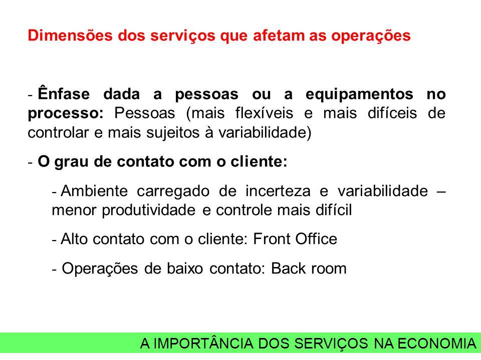 A IMPORTÂNCIA DOS SERVIÇOS NA ECONOMIA Dimensões dos serviços que afetam as operações - Ênfase dada a pessoas ou a equipamentos no processo: Pessoas (