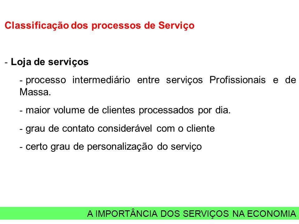 A IMPORTÂNCIA DOS SERVIÇOS NA ECONOMIA Classificação dos processos de Serviço - Loja de serviços - processo intermediário entre serviços Profissionais