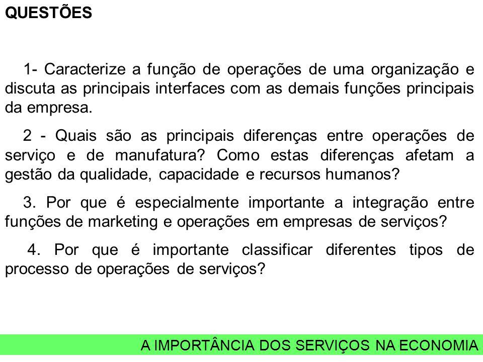 A IMPORTÂNCIA DOS SERVIÇOS NA ECONOMIA QUESTÕES 1- Caracterize a função de operações de uma organização e discuta as principais interfaces com as dema