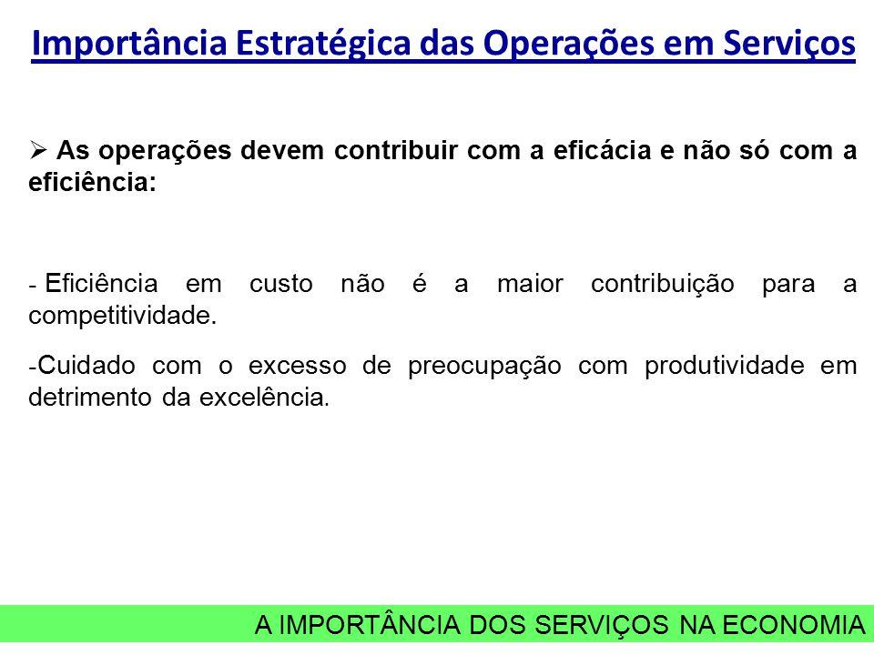 A IMPORTÂNCIA DOS SERVIÇOS NA ECONOMIA Importância Estratégica das Operações em Serviços  As operações devem contribuir com a eficácia e não só com a eficiência: - Eficiência em custo não é a maior contribuição para a competitividade.
