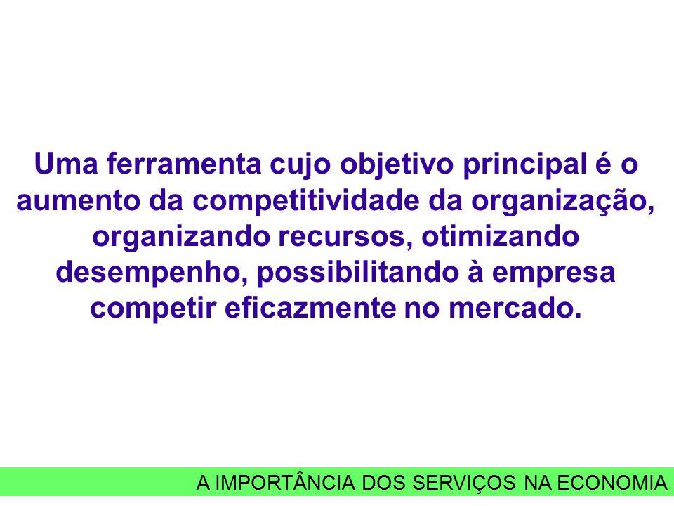 A IMPORTÂNCIA DOS SERVIÇOS NA ECONOMIA Uma ferramenta cujo objetivo principal é o aumento da competitividade da organização, organizando recursos, oti