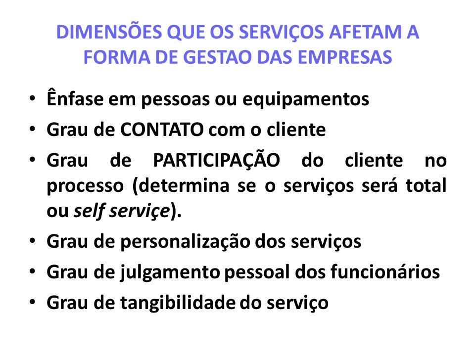 Outra forma de categorizar os serviços com relação ao processo implica identificar o volume de clientes atendidos por dia, numa unidade de serviço.