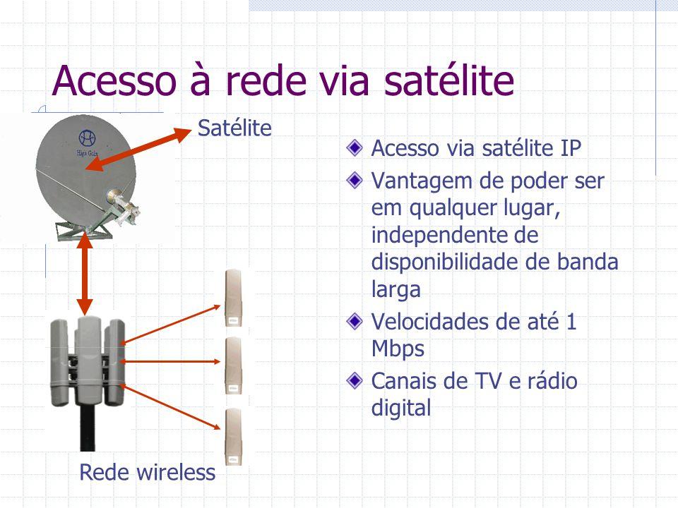 Acesso à rede via satélite Acesso via satélite IP Vantagem de poder ser em qualquer lugar, independente de disponibilidade de banda larga Velocidades