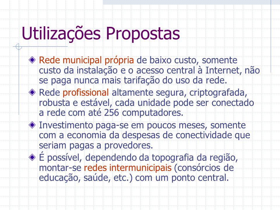 Utilizações Propostas Rede municipal própria de baixo custo, somente custo da instalação e o acesso central à Internet, não se paga nunca mais tarifaç