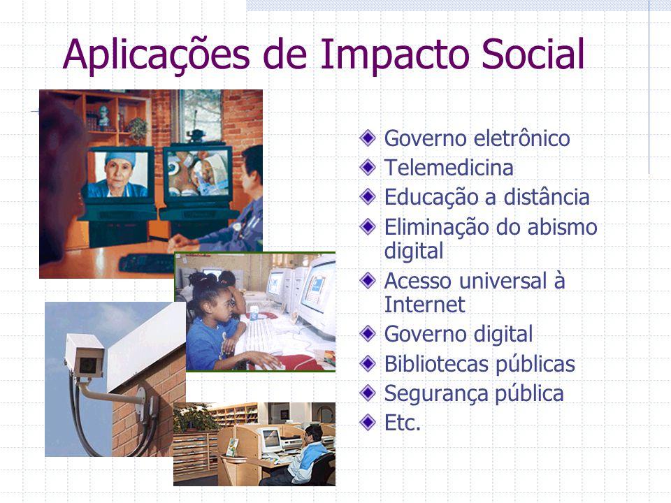 Aplicações de Impacto Social Governo eletrônico Telemedicina Educação a distância Eliminação do abismo digital Acesso universal à Internet Governo dig