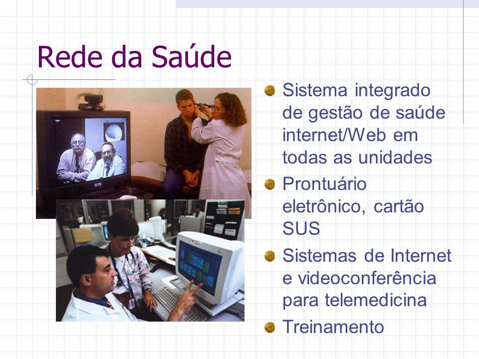 Rede da Saúde Sistema integrado de gestão de saúde internet/Web em todas as unidades Prontuário eletrônico, cartão SUS Sistemas de Internet e videocon