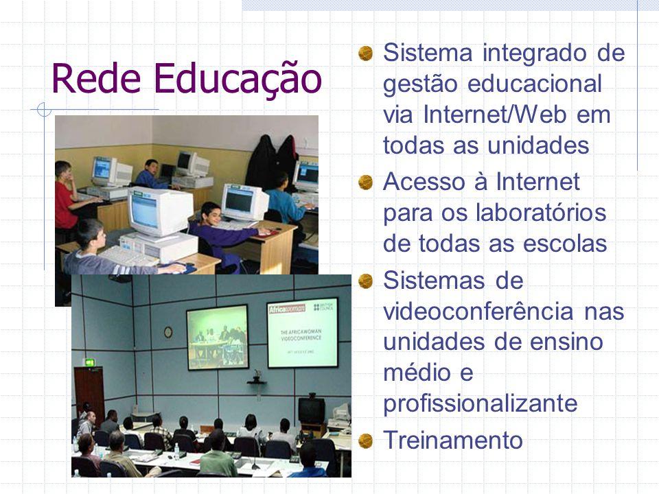 Rede Educação Sistema integrado de gestão educacional via Internet/Web em todas as unidades Acesso à Internet para os laboratórios de todas as escolas