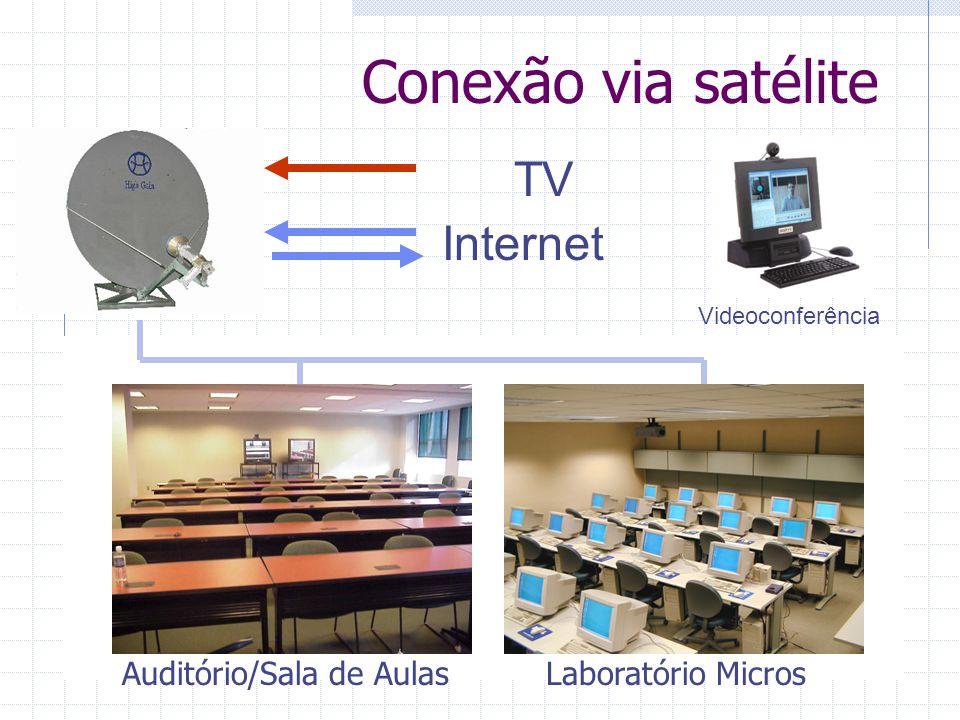 Conexão via satélite Internet TV Videoconferência Auditório/Sala de AulasLaboratório Micros