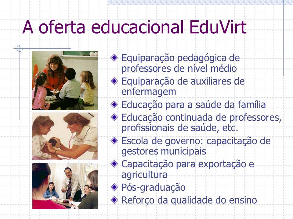 A oferta educacional EduVirt Equiparação pedagógica de professores de nível médio Equiparação de auxiliares de enfermagem Educação para a saúde da fam