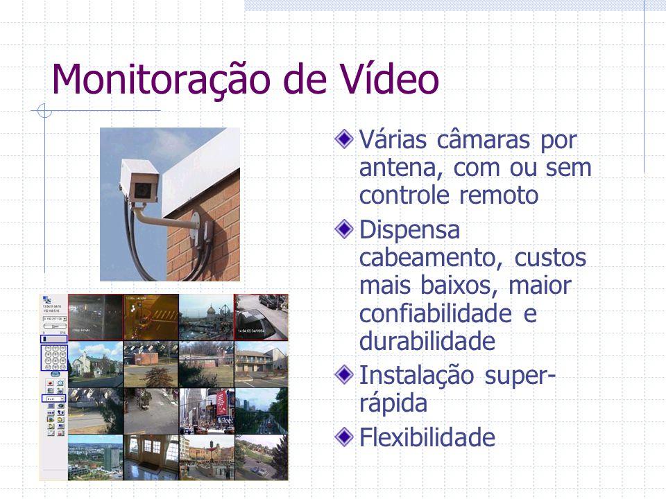 Monitoração de Vídeo Várias câmaras por antena, com ou sem controle remoto Dispensa cabeamento, custos mais baixos, maior confiabilidade e durabilidad