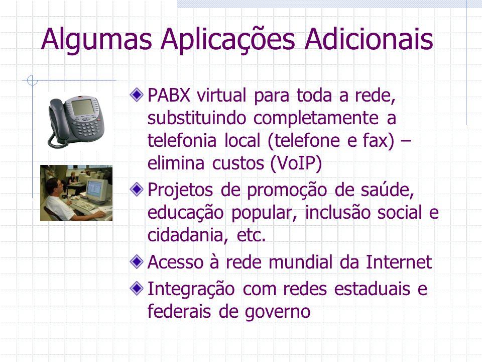 Algumas Aplicações Adicionais PABX virtual para toda a rede, substituindo completamente a telefonia local (telefone e fax) – elimina custos (VoIP) Pro