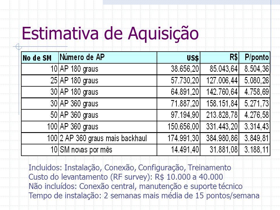 Estimativa de Aquisição Incluidos: Instalação, Conexão, Configuração, Treinamento Custo do levantamento (RF survey): R$ 10.000 a 40.000 Não incluídos: