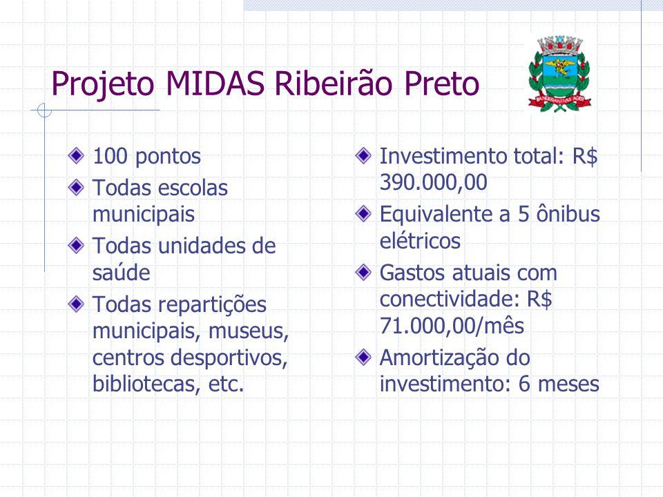 Projeto MIDAS Ribeirão Preto 100 pontos Todas escolas municipais Todas unidades de saúde Todas repartições municipais, museus, centros desportivos, bi