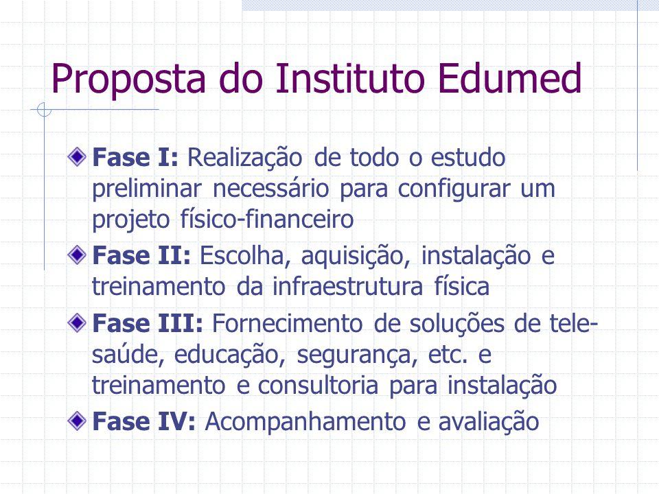 Proposta do Instituto Edumed Fase I: Realização de todo o estudo preliminar necessário para configurar um projeto físico-financeiro Fase II: Escolha,