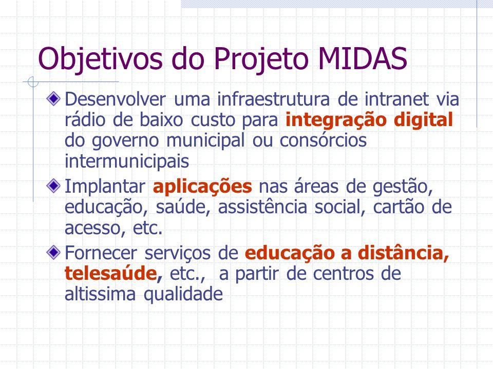 Objetivos do Projeto MIDAS Desenvolver uma infraestrutura de intranet via rádio de baixo custo para integração digital do governo municipal ou consórc