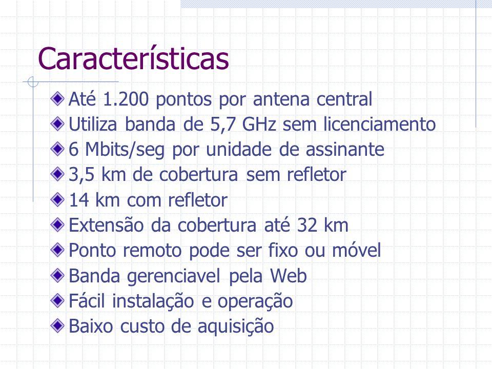 Características Até 1.200 pontos por antena central Utiliza banda de 5,7 GHz sem licenciamento 6 Mbits/seg por unidade de assinante 3,5 km de cobertur