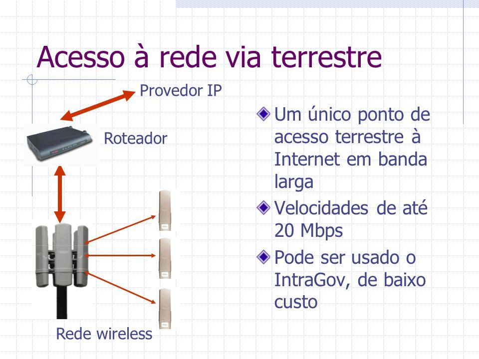 Acesso à rede via terrestre Um único ponto de acesso terrestre à Internet em banda larga Velocidades de até 20 Mbps Pode ser usado o IntraGov, de baix
