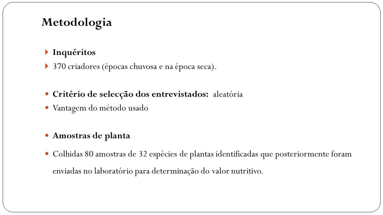 Metodologia  Inquéritos  370 criadores (épocas chuvosa e na época seca). Critério de selecção dos entrevistados: aleatória Vantagem do método usado