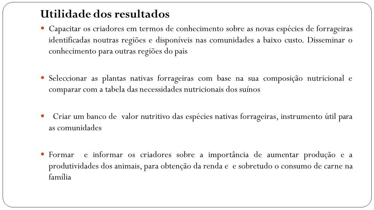 Utilidade dos resultados Capacitar os criadores em termos de conhecimento sobre as novas espécies de forrageiras identificadas noutras regiões e dispo