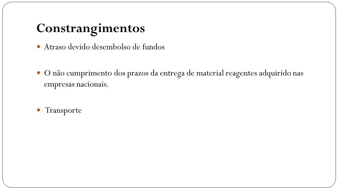 Constrangimentos Atraso devido desembolso de fundos O não cumprimento dos prazos da entrega de material reagentes adquirido nas empresas nacionais. Tr