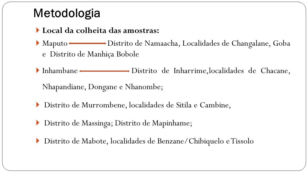 Metodologia  Inquéritos  370 criadores (épocas chuvosa e na época seca).