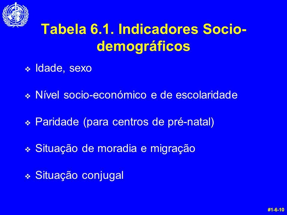 Tabela 6.1. Indicadores Socio- demográficos v Idade, sexo v Nível socio-económico e de escolaridade v Paridade (para centros de pré-natal) v Situação