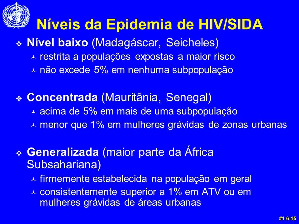Níveis da Epidemia de HIV/SIDA v Nível baixo (Madagáscar, Seicheles) © restrita a populações expostas a maior risco © não excede 5% em nenhuma subpopu