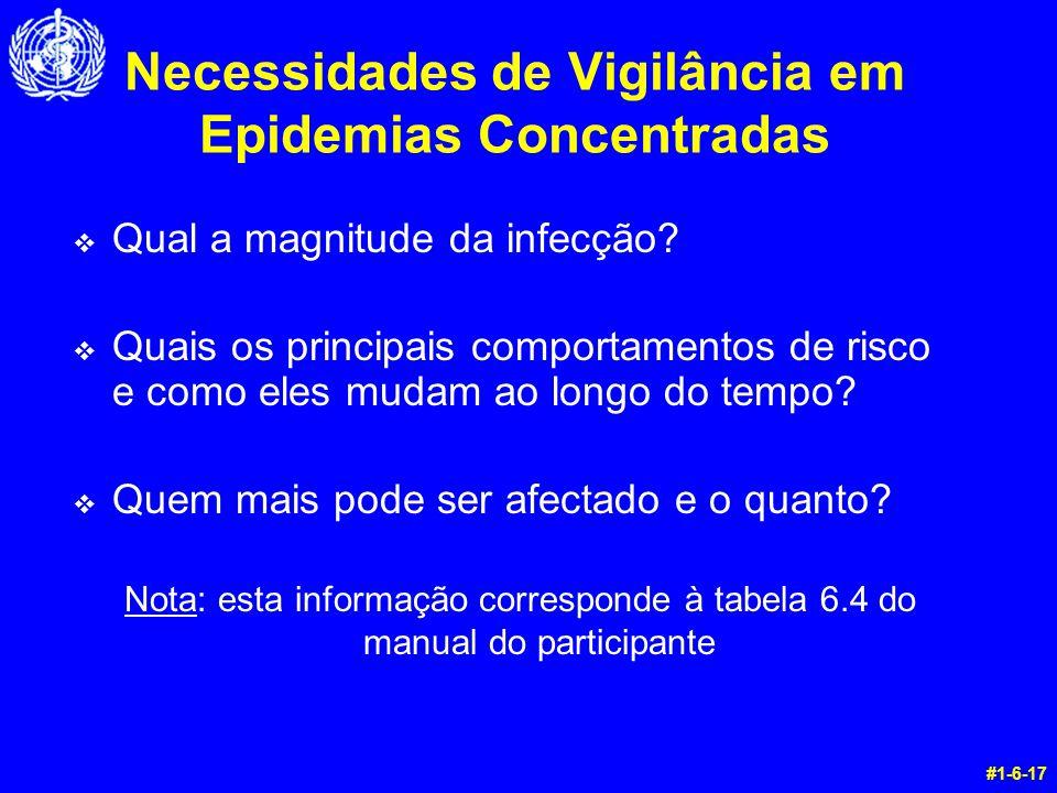 Necessidades de Vigilância em Epidemias Concentradas v Qual a magnitude da infecção? v Quais os principais comportamentos de risco e como eles mudam a