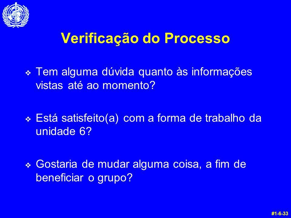 Verificação do Processo v Tem alguma dúvida quanto às informações vistas até ao momento? v Está satisfeito(a) com a forma de trabalho da unidade 6? v