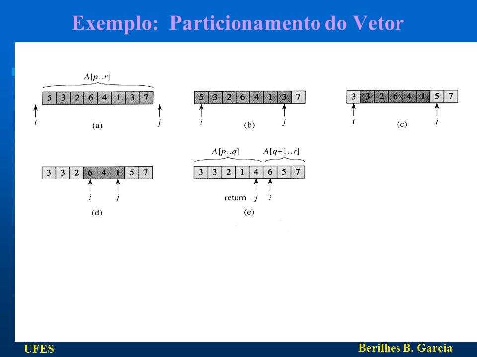 UFES Berilhes B. Garcia Exemplo: Particionamento do Vetor