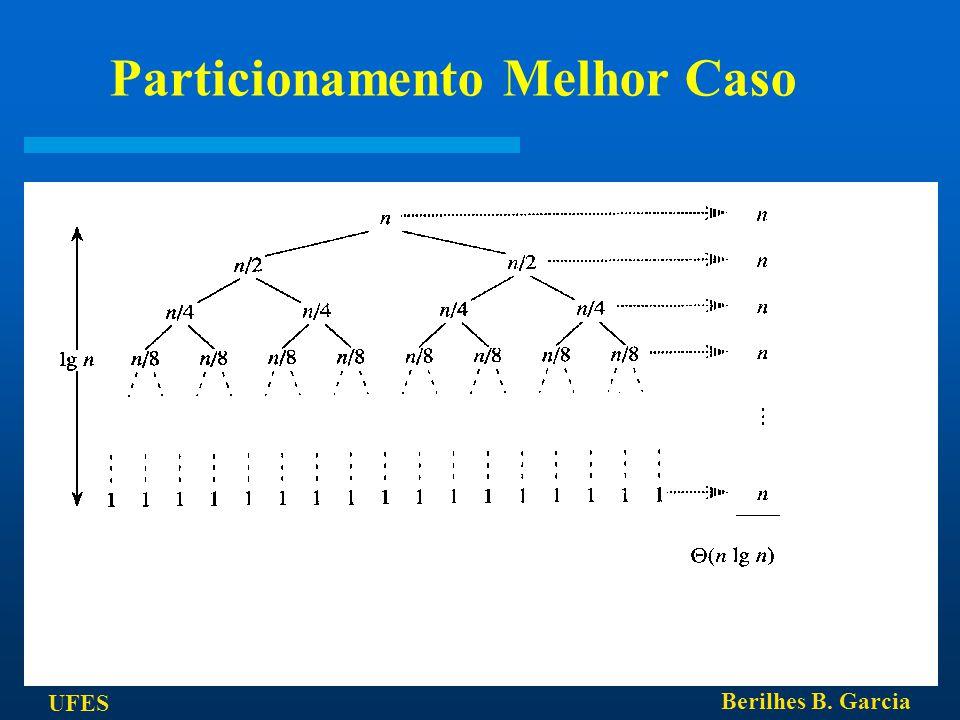 UFES Berilhes B. Garcia Particionamento Melhor Caso