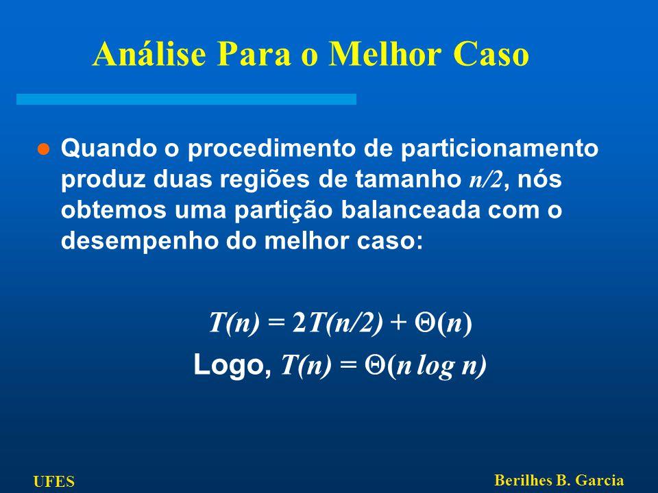 UFES Berilhes B. Garcia Análise Para o Melhor Caso Quando o procedimento de particionamento produz duas regiões de tamanho n/2, nós obtemos uma partiç