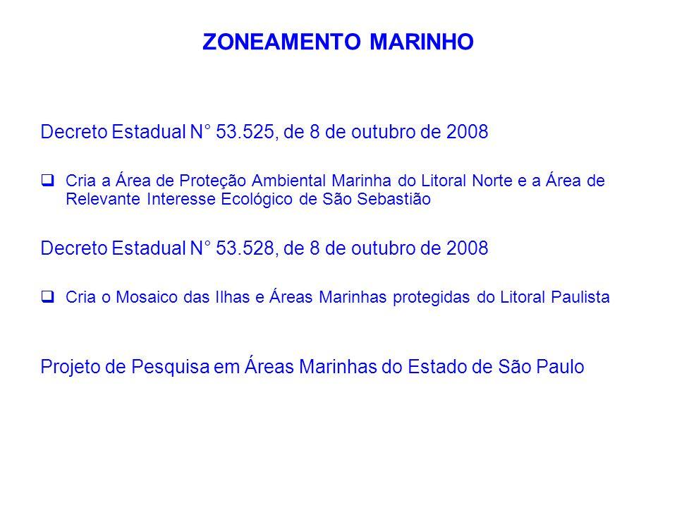 ZONEAMENTO MARINHO Decreto Estadual N° 53.525, de 8 de outubro de 2008  Cria a Área de Proteção Ambiental Marinha do Litoral Norte e a Área de Releva