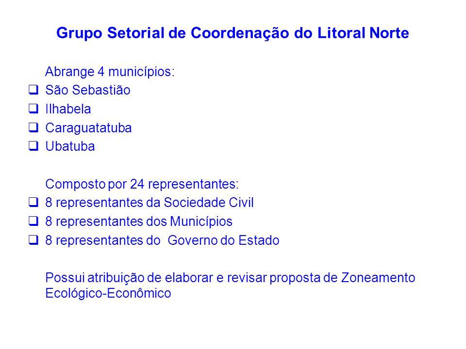 Grupo Setorial de Coordenação do Litoral Norte Abrange 4 municípios:  São Sebastião  Ilhabela  Caraguatatuba  Ubatuba Composto por 24 representant