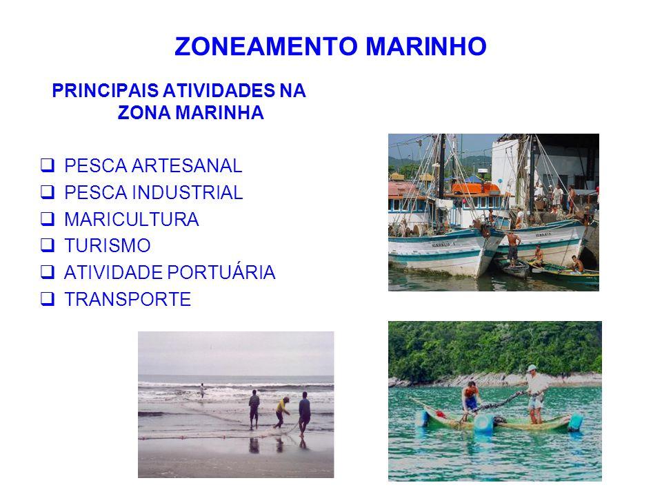 ZONEAMENTO MARINHO PRINCIPAIS ATIVIDADES NA ZONA MARINHA  PESCA ARTESANAL  PESCA INDUSTRIAL  MARICULTURA  TURISMO  ATIVIDADE PORTUÁRIA  TRANSPOR
