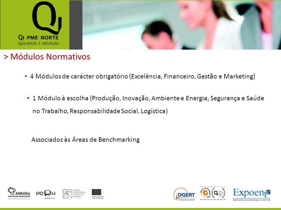 > Módulos Normativos 4 Módulos de carácter obrigatório (Excelência, Financeiro, Gestão e Marketing) 1 Módulo à escolha (Produção, Inovação, Ambiente e