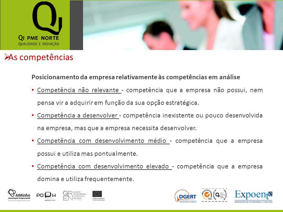 As competências Posicionamento da empresa relativamente às competências em análise Competência não relevante - competência que a empresa não possui,