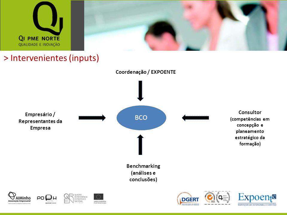 > Intervenientes (inputs) Empresário / Representantes da Empresa BCO Consultor (competências em concepção e planeamento estratégico da formação) Bench