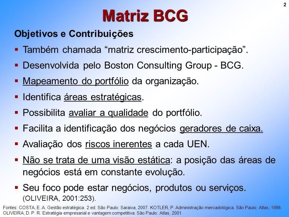 Fontes: COSTA, E.A. Gestão estratégica. 2 ed. São Paulo: Saraiva, 2007.