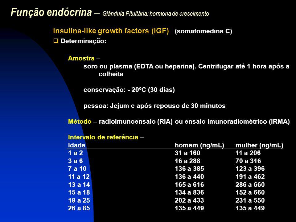 Função endócrina – Glândula Pituitária: hormona de crescimento Insulina-like growth factors (IGF) (somatomedina C)  Determinação: Amostra – soro ou p