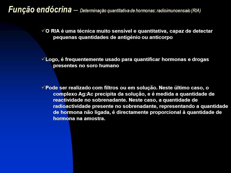 Função endócrina – Determinação quantitativa de hormonas: radioimunoensaio (RIA) O RIA é uma técnica muito sensível e quantitativa, capaz de detectar