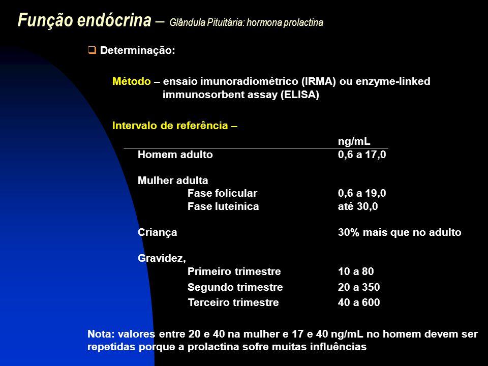 Função endócrina – Glândula Pituitária: hormona prolactina  Determinação: Método – ensaio imunoradiométrico (IRMA) ou enzyme-linked immunosorbent ass