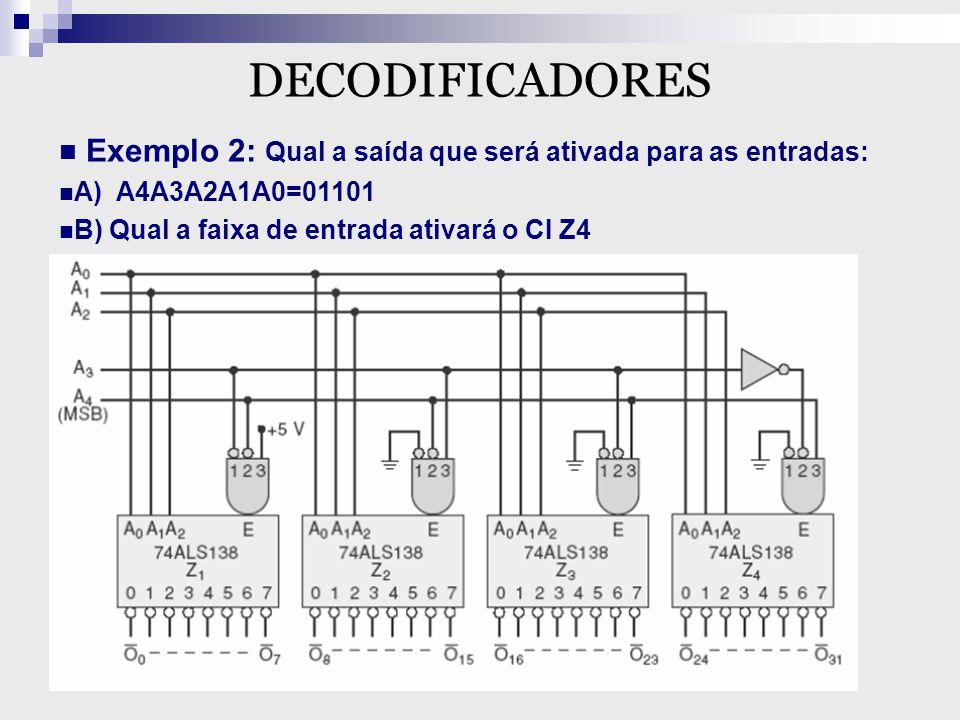 DECODIFICADORES Exemplo 2: Qual a saída que será ativada para as entradas: A) A4A3A2A1A0=01101 B) Qual a faixa de entrada ativará o CI Z4