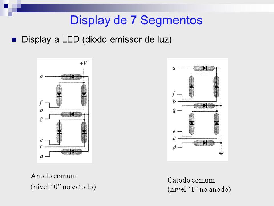 """Display de 7 Segmentos Display a LED (diodo emissor de luz) Anodo comum (nível """"0"""" no catodo) Catodo comum (nível """"1"""" no anodo)"""