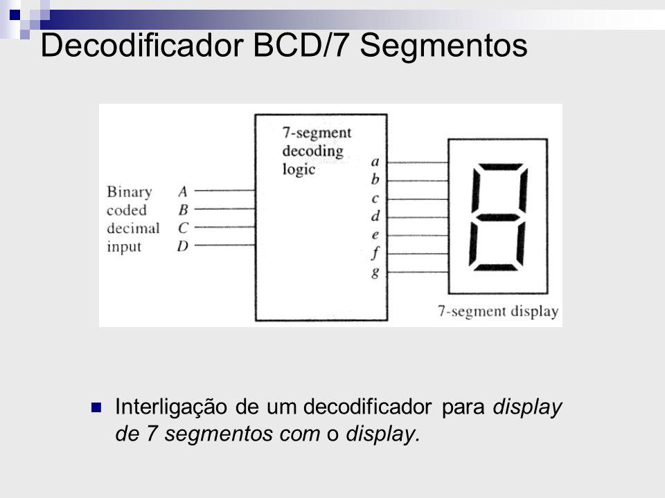 Interligação de um decodificador para display de 7 segmentos com o display. Decodificador BCD/7 Segmentos